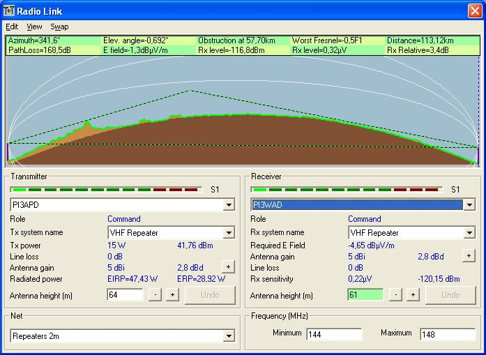 Radio Mobile - RF propagation simulation software - Change